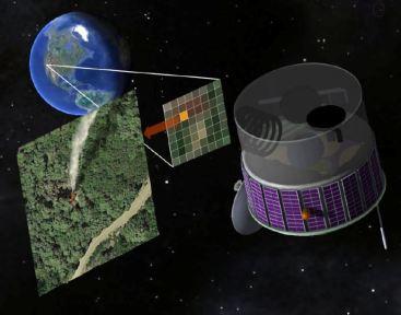 FUEGO satellite