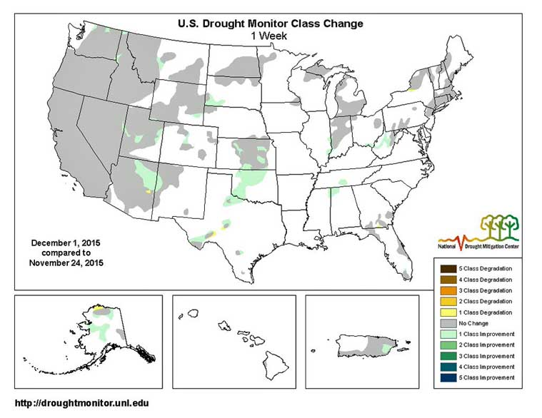 Drought Monitor Change