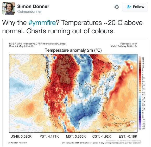 Hot weather Alberta