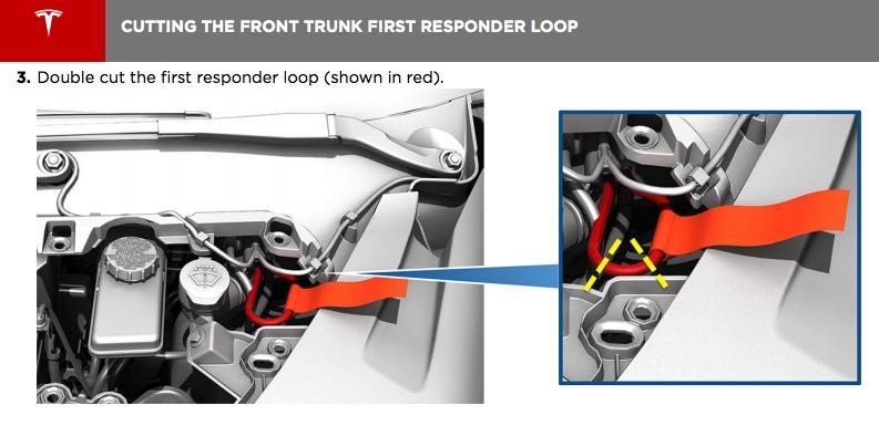 Tesla cut loop battery fire