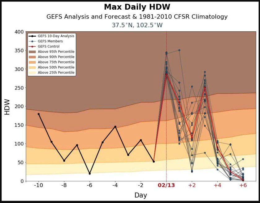 HDW index CF34 Fire wildfire weather Colorado