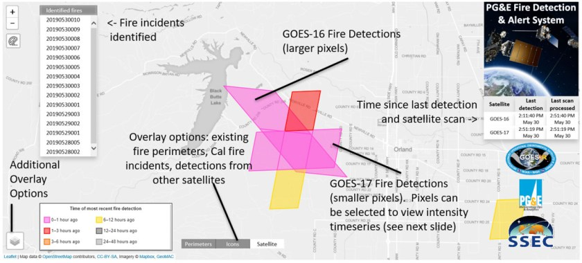 PG&E fire detection and alert system