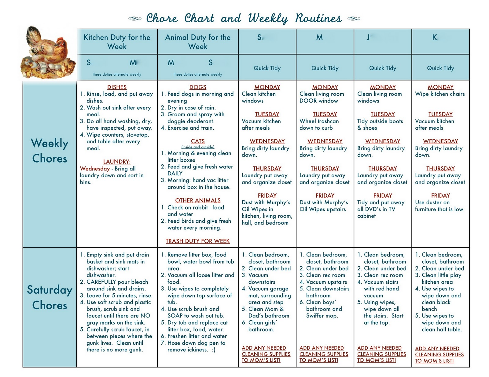 Of Duties And Routines A Chore System