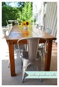 diy farmhouse table. | Wild Ink Press
