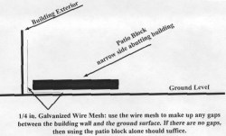 "Patio Block Exclusion Method. Place the narrow end against the structure. Angle so water flows away from structure. Photo by Stephen M. Vantassel"" width=""1"" height=""1"" data-wp-pid=""2678"" /></a> Patio Block Exclusion Method. Place the narrow end against the structure. Angle so water flows away from structure. Photo by Stephen M. Vantassel"