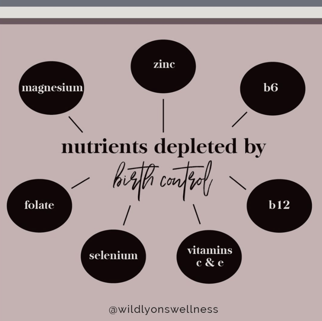 Nutrients Depleted by Birth Control