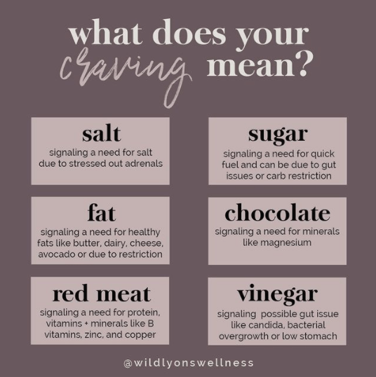 What Does Your Craving Mean?