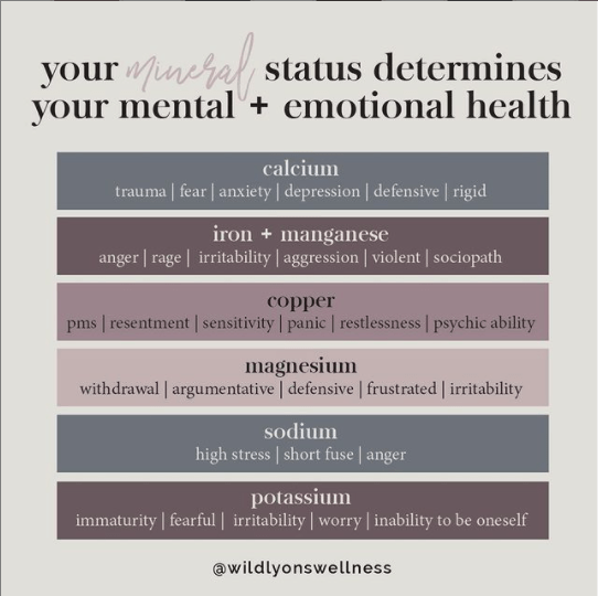 Your Mineral Status Determines Your Mental + Emotional Health