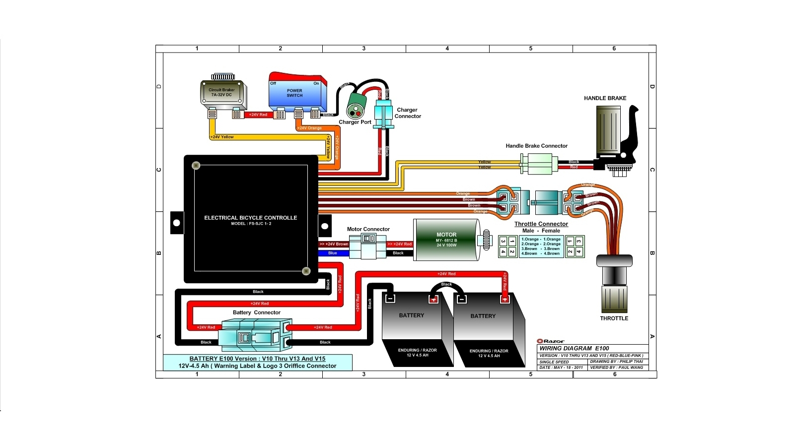 color wiring diagrams visio data flow diagram example razor manuals e100 versions 10 13 15