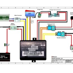 Scooter Ignition Switch Wiring Diagram 4 Pin Trailer Harness Razor Electric Dirt Bike Free