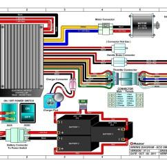 Razor Dune Buggy Wiring Diagram 2002 Ford Windstar Serpentine Belt Scooter For Mx350 4 23 Tefolia De Manuals Schematic