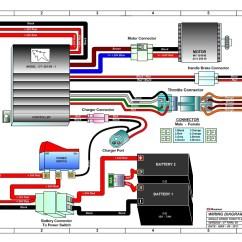 Razor E100 Electric Scooter Wiring Diagram Subaru Engine Manuals Pocket Rocket Versions 7 8