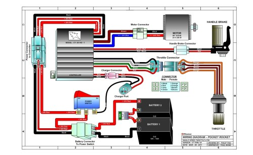 small resolution of razor manualspocket rocket versions 7 8 wiring diagram