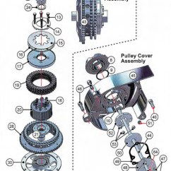 2005 Big Dog Bulldog Wiring Diagram Worm Labeled Clutch Winchester Black Zen Cart Template By Picaflor Azul