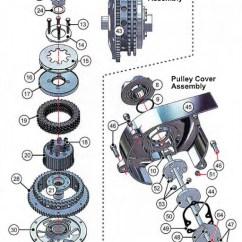 2005 Big Dog Bulldog Wiring Diagram 2 Way Switch Nz Clutch Winchester Black Zen Cart Template By Picaflor Azul