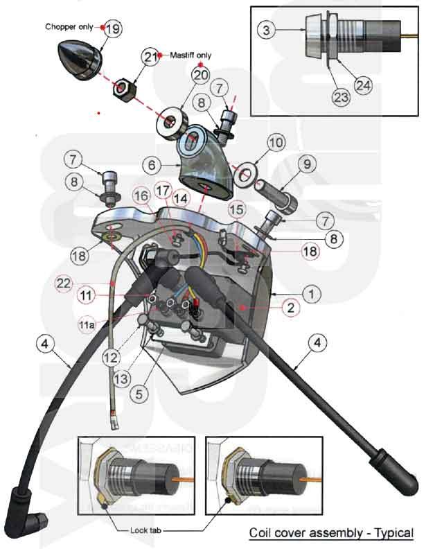 Wiring Diagram PDF: 2003 Big Dog Chopper Wiring Diagram