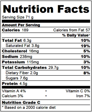 Honey Buttermilk Rolls Nutrition Facts