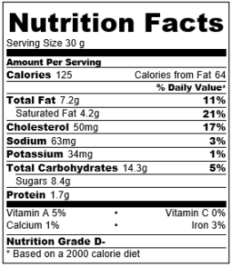 Red Velvet Madeleins Nutrition Facts