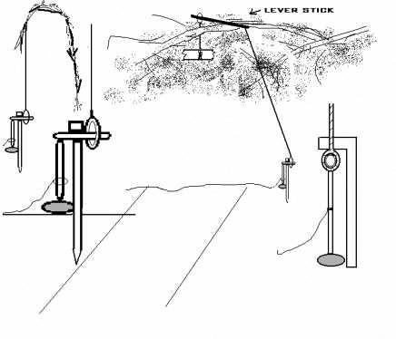 Limp Trigger Snare