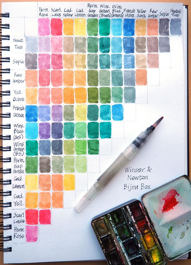 Winsor And Newton Watercolor Palette : winsor, newton, watercolor, palette, Bijou, Watercolour, Palette, Yorkshire