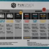 punspace коворкинг Чиангмай
