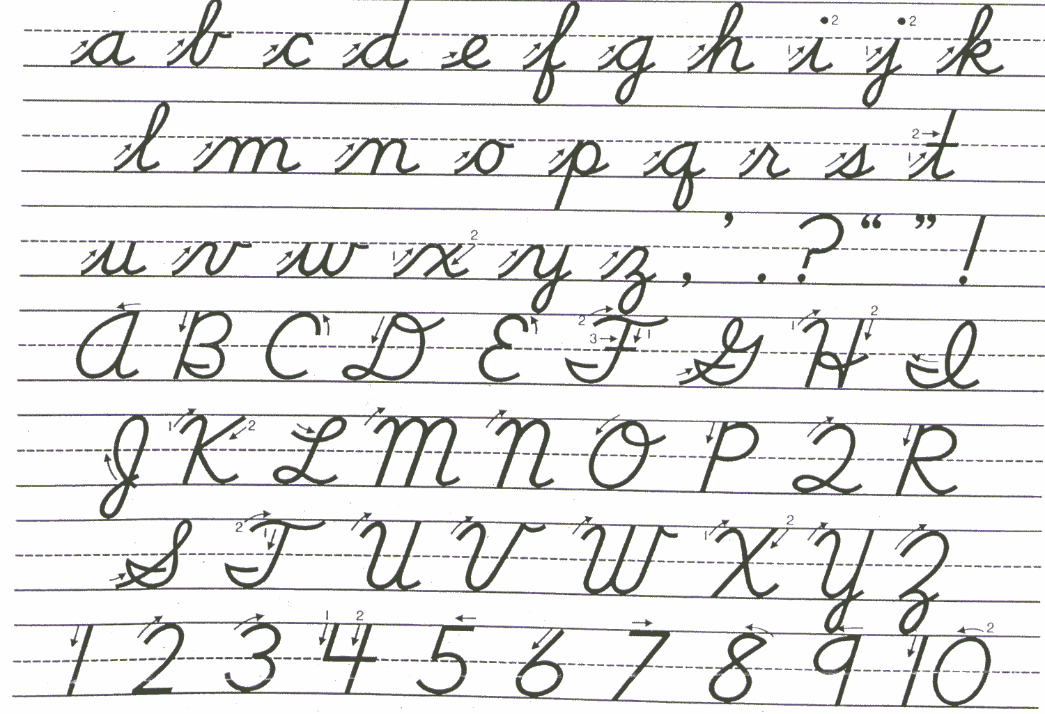 Are Computer Keyboards Killing Cursive