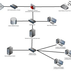 Network Diagram For Small Company Hyundai Santa Fe Ecu Wiring Business Security Will Carr Computer Service
