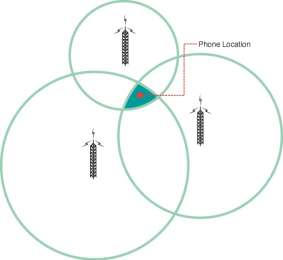 cell_tower_triangulaion