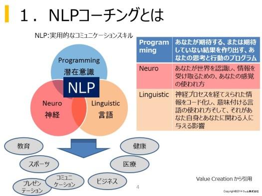 SEと技術者の皆様へコーチング体験セミナー NLPとは