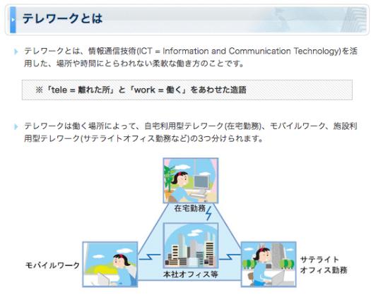 日本テレワーク協会