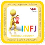 INFJ Typie, willerby hill hr, hr advice hull, mbti east yorkshire, mbti hull