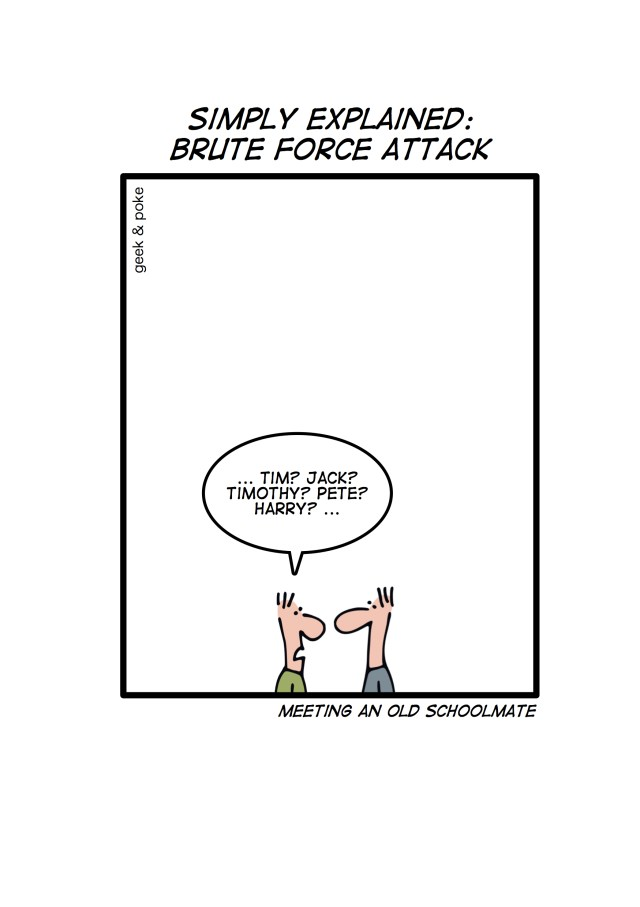 brute-force-attack-williamreview.com