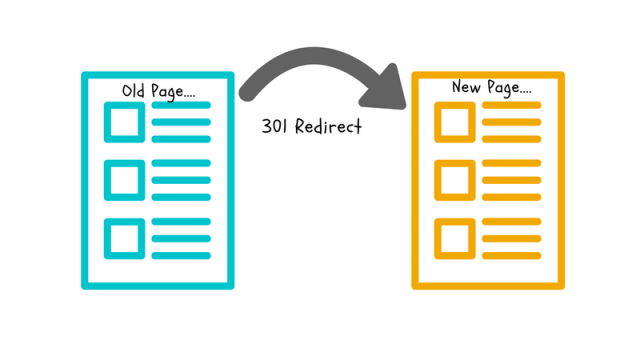 301Redirect-williamreview.com