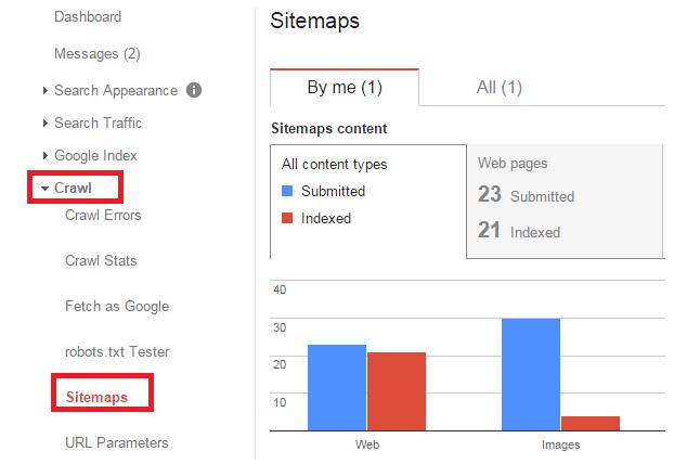 sitemap1-williamreview.com