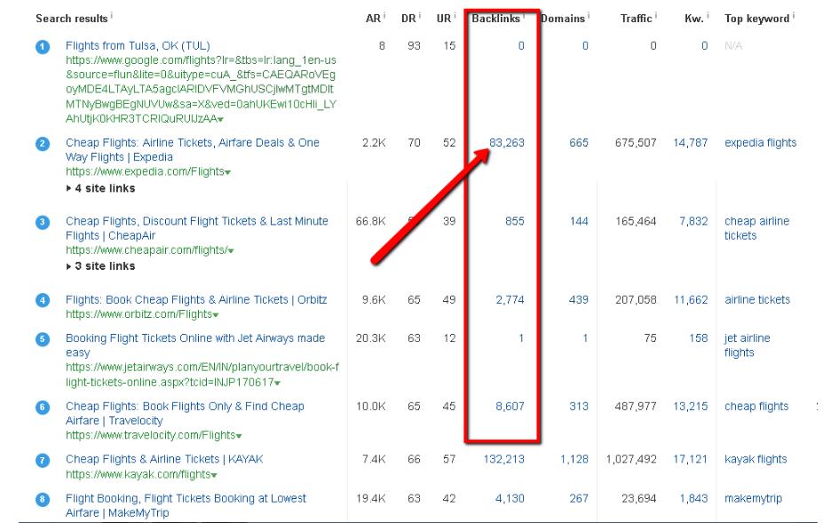 top-10-higher-rank-williamreview.com
