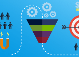 marketing-funnel-customer-journey- WilliamReview.com