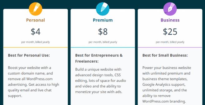 wordpress.com-cost-williamreview.com