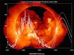 Solar Cycle 24, Cardinal Climax article by William Stickevers