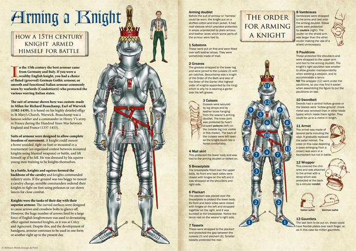 Dress a knight cardboard kit & interactive activity - Adobe InDesign, Photoshop, Flypaper, pen & ink,