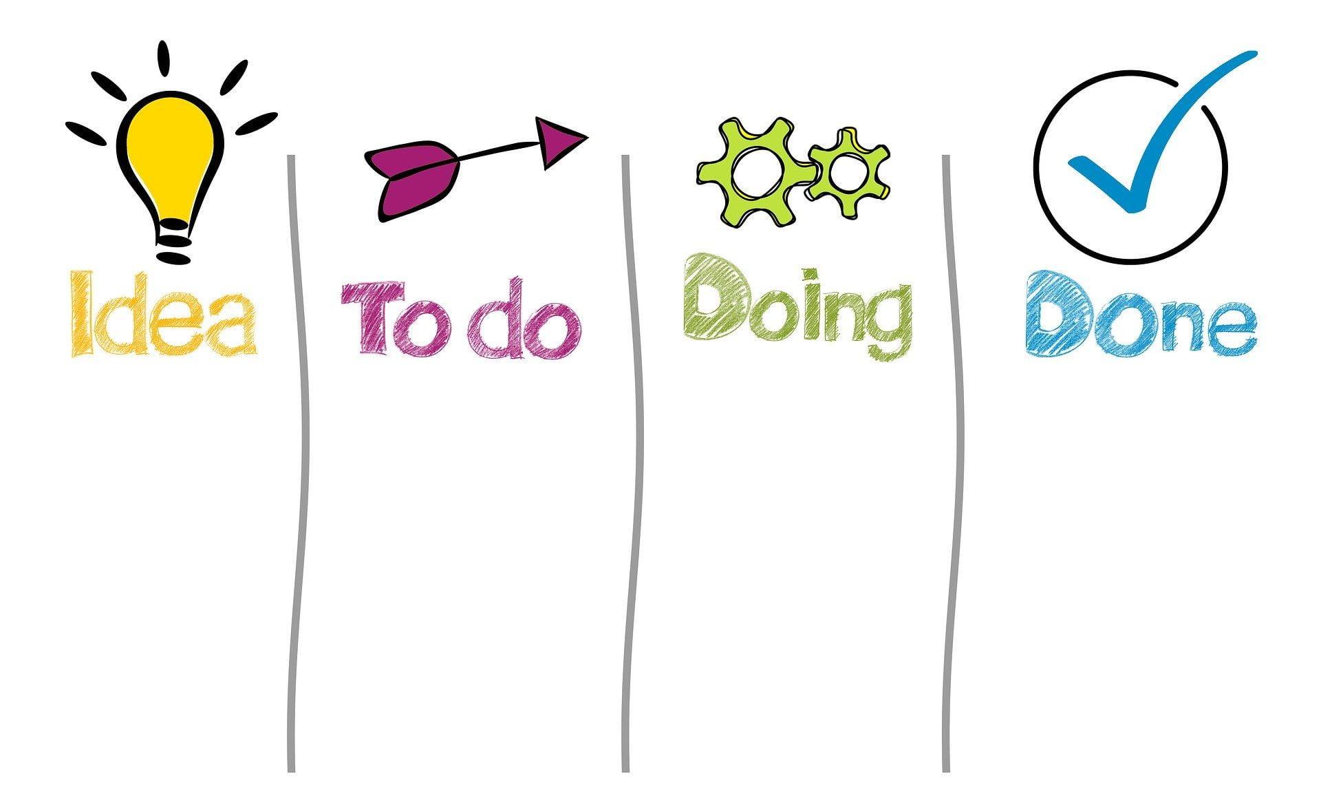Como gerenciar equipes em três passos. post thumbnail image