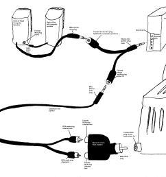 pc speaker wiring diagram wiring diagrams rh 27 treatchildtrauma de subwoofer speaker wiring diagram toy speaker [ 2929 x 2540 Pixel ]