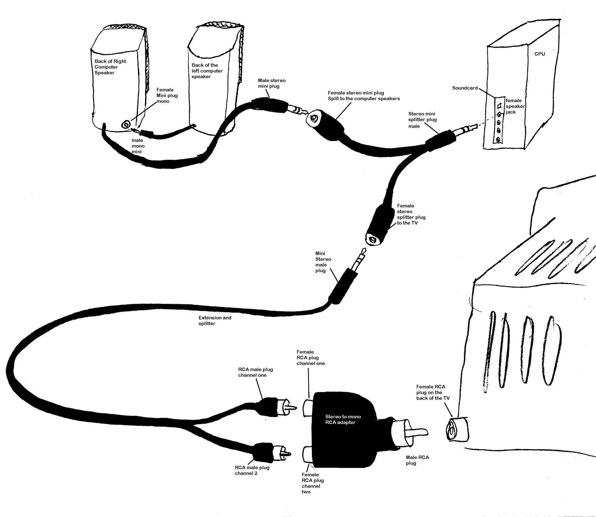 hight resolution of pc speaker wiring diagram wiring diagrams rh 27 treatchildtrauma de subwoofer speaker wiring diagram toy speaker