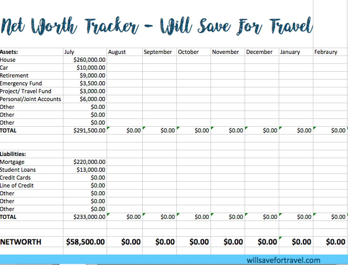 Will Save For Travel Free Resources