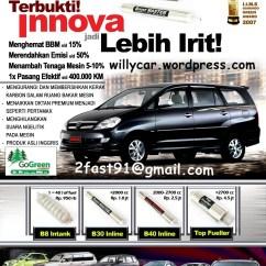 Konsumsi Bensin All New Kijang Innova Filter Oli Grand Avanza Boros Kurang Tenaga Saya Ada Solusinya Drive By Brosur Toyota Depan Edit Harga