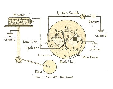 dolphin fuel gauge wiring diagram 1992 jeep cherokee radio 1968 ford library diagrams scematic1968 third