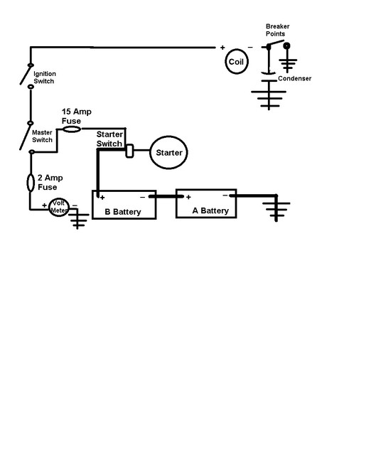 Willys M Jeeps Forums-viewtopic-Ignition Wiring And Morejeep ... on