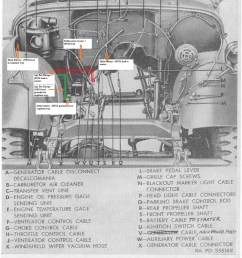 m38a1 trailer wiring diagram for receptacle [ 1053 x 1372 Pixel ]