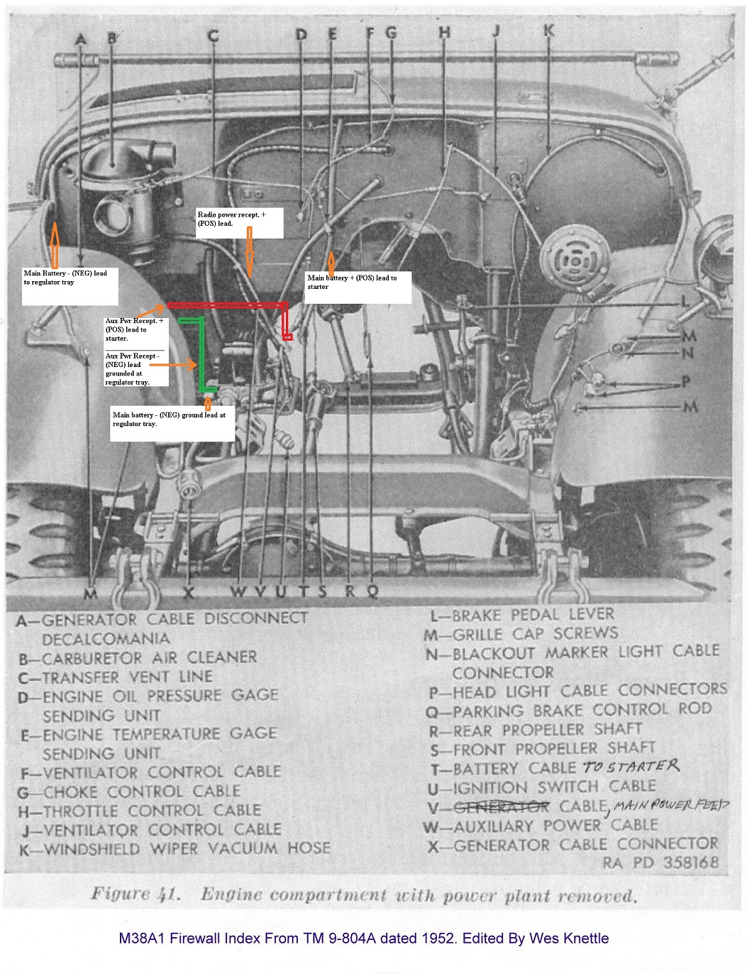hight resolution of m38a1 trailer wiring diagram for receptacle