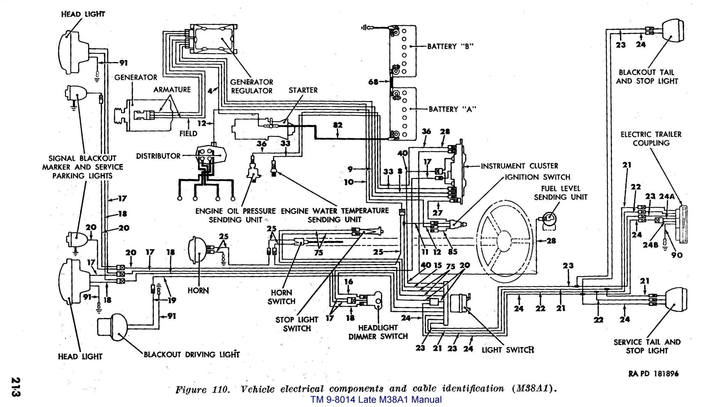 willys jeep wiring diagram headphone mic willysmjeeps m38a1 and m170 electrical tm 9 8014 fig