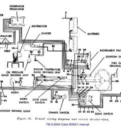 wiring jeep parts wiring diagram data val wiring jeep parts [ 2484 x 1392 Pixel ]